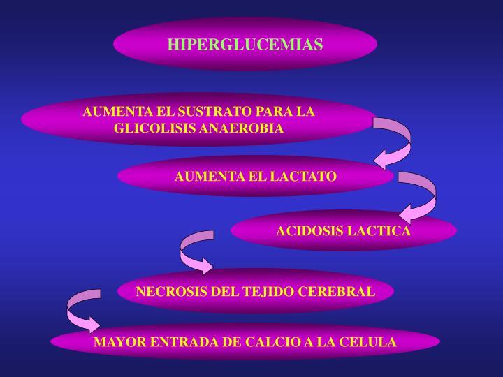 HIPERGLUCEMIAS