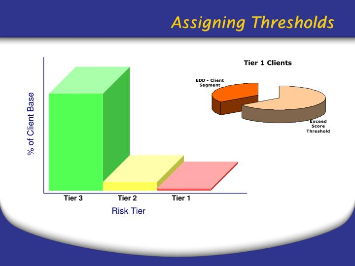 Assigning Thresholds