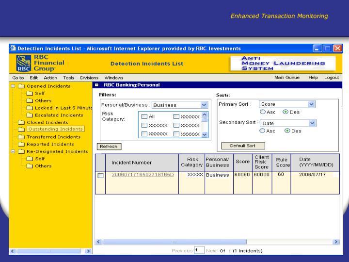 Enhanced Transaction Monitoring