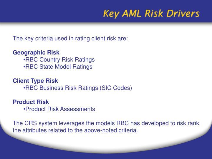 Key AML Risk Drivers