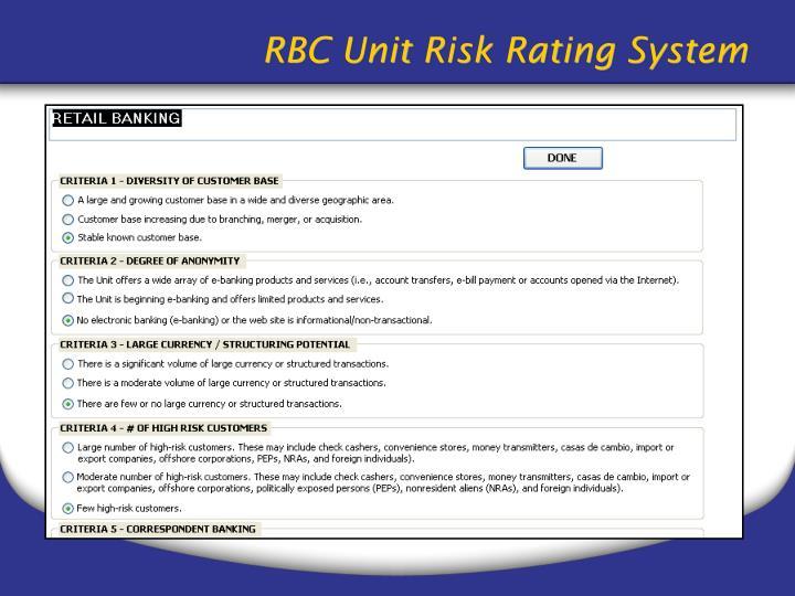 RBC Unit Risk Rating System