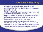 unit inherent risk ratings