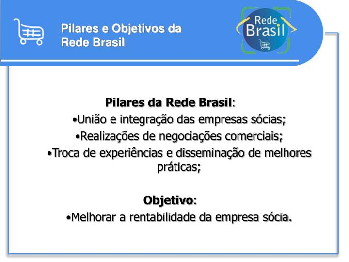 Pilares e Objetivos da Rede Brasil