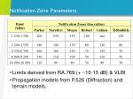 notification zone parameters