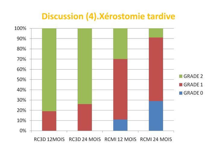 Discussion (4).Xérostomie tardive