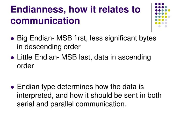 Endianness, how it relates to communication
