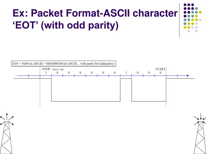 Ex: Packet Format-ASCII character 'EOT' (with odd parity)