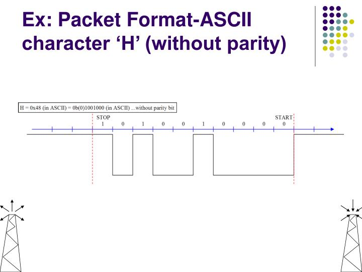 Ex: Packet Format-ASCII character 'H' (without parity)