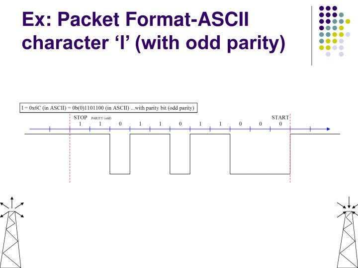 Ex: Packet Format-ASCII character 'l' (with odd parity)