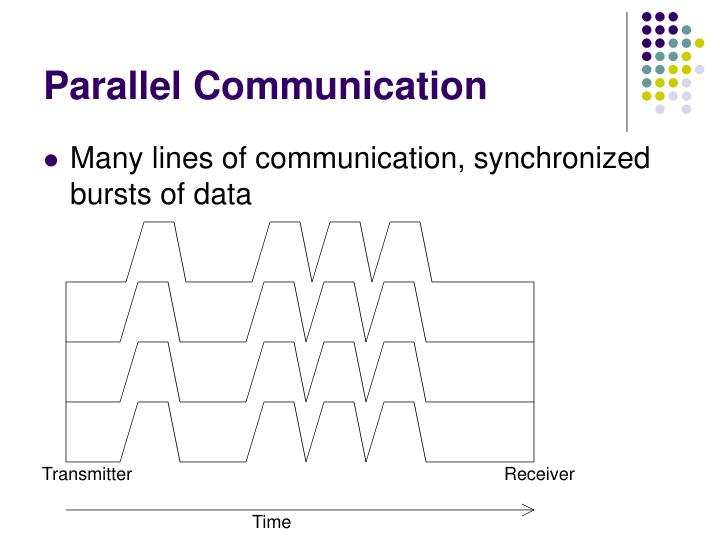 Parallel Communication