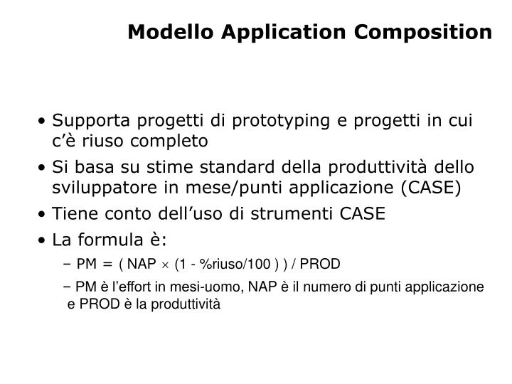 Modello Application Composition