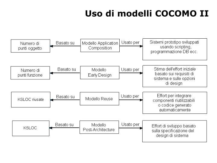 Uso di modelli COCOMO II
