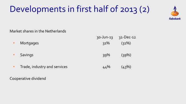 Developments in first half of 2013 (2)