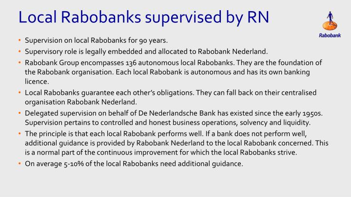 Local Rabobanks supervised by RN
