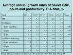 average annual growth rates of soviet gnp inputs and productivity cia data