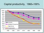 capital productivity 1960 100