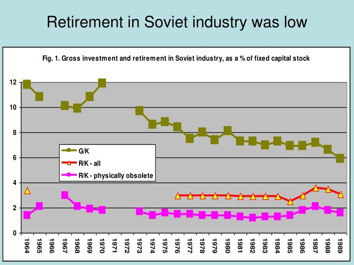 Retirement in Soviet industry was low