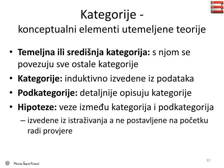 Kategorije -