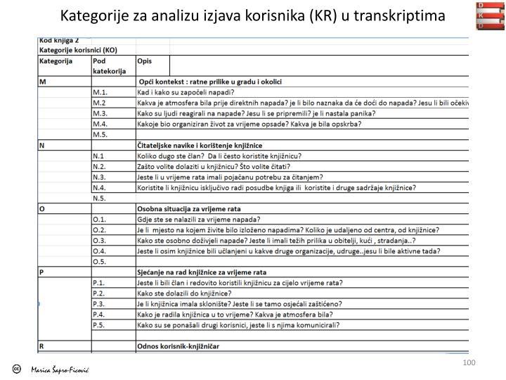 Kategorije za analizu izjava korisnika (KR) u transkriptima