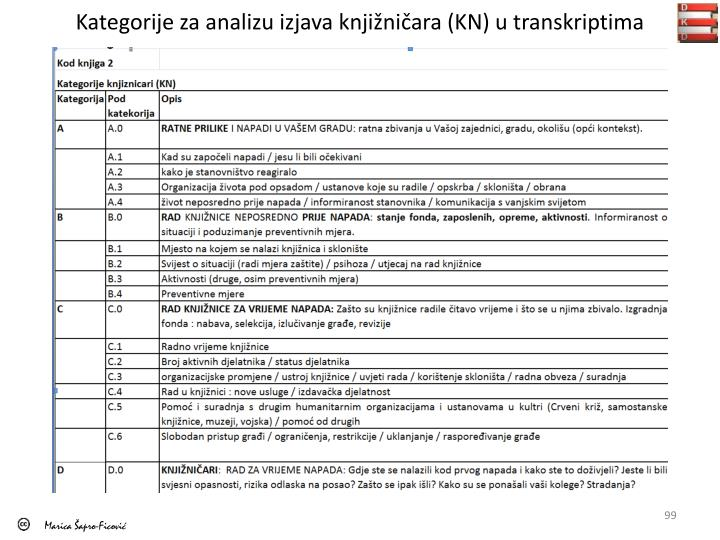 Kategorije za analizu izjava knjižničara (KN) u transkriptima
