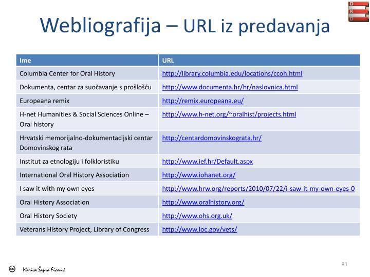 Webliografija –
