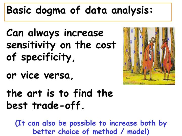 Basic dogma of data analysis: