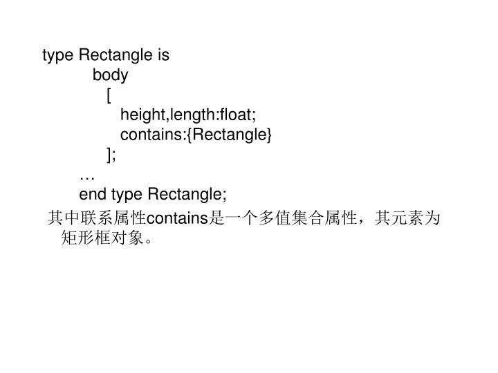 type Rectangle is
