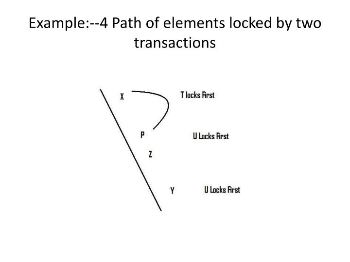 Example:--4 Path of elements locked by two transactions