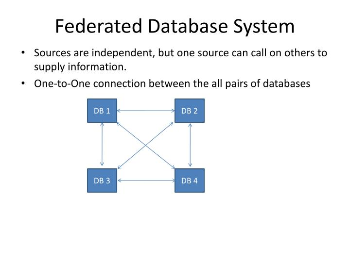 Federated Database System