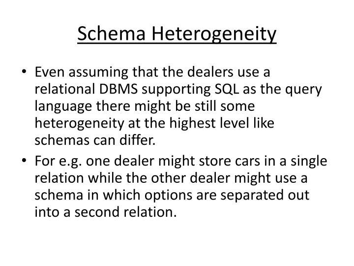 Schema Heterogeneity