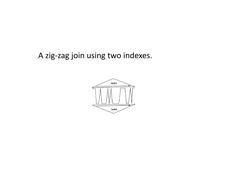 A zig-zag join using two indexes.