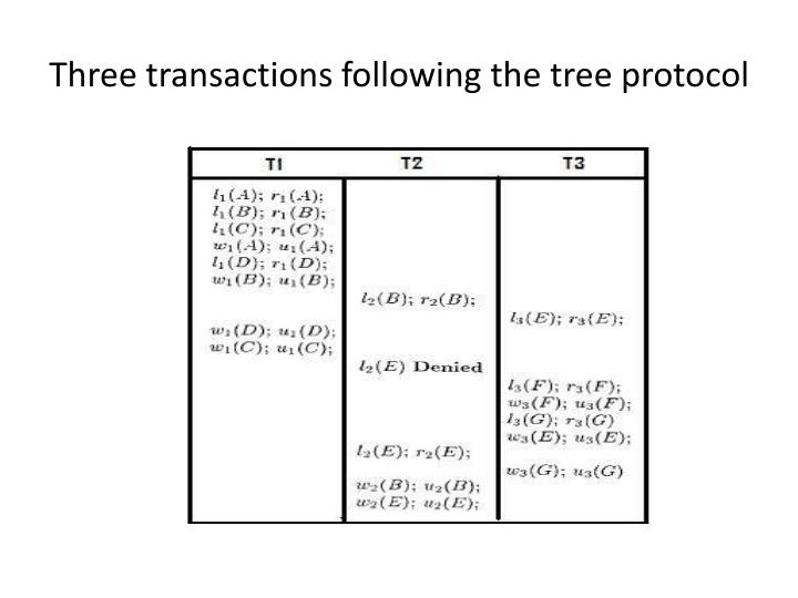 Three transactions following the tree protocol