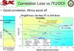 correlation loss vs itu doi
