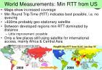 world measurements min rtt from us