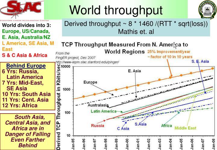 World throughput