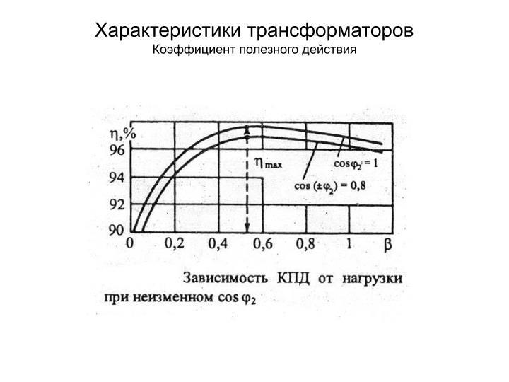 Характеристики трансформаторов