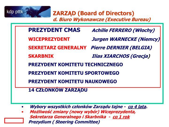 ZARZĄD (Board of Directors)