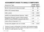 assignments made to single compounds