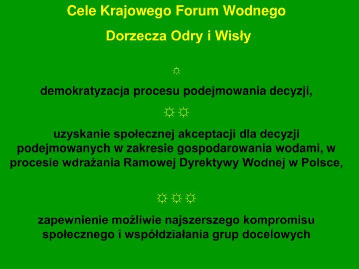 Cele Krajowego Forum Wodnego