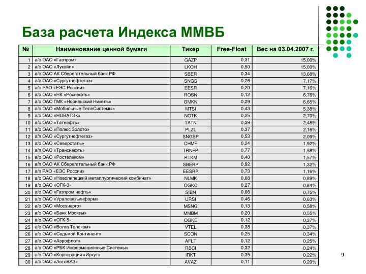 База расчета Индекса ММВБ