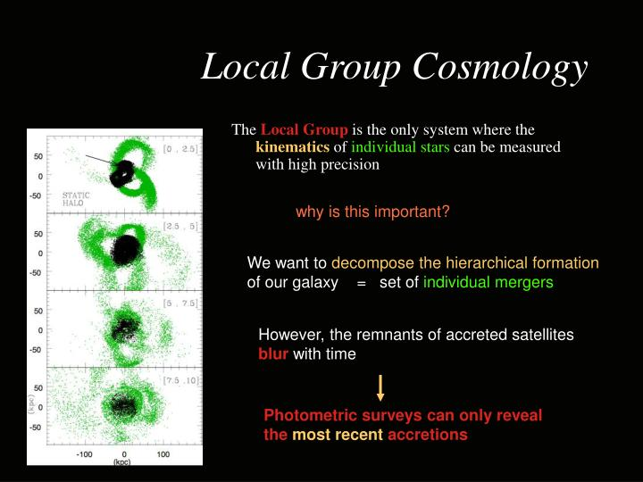 Local group cosmology1