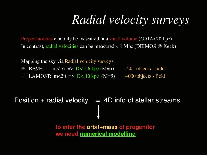 Radial velocity surveys