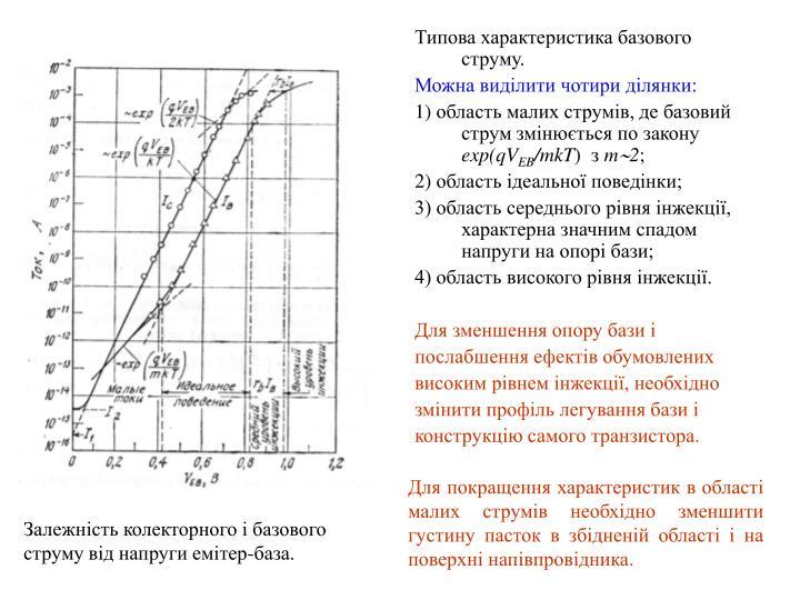 Типова характеристика базового струму.