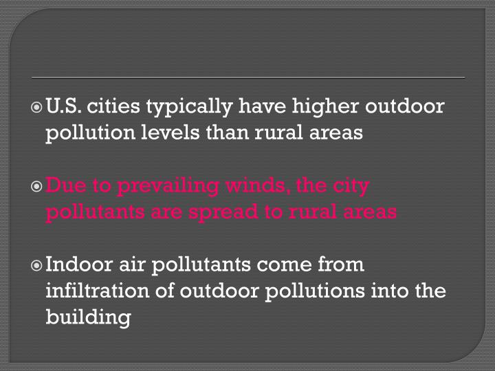U.S. cities typically have higher outdoor pollution levels than rural areas