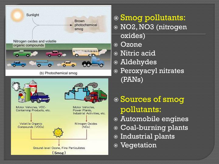 Smog pollutants: