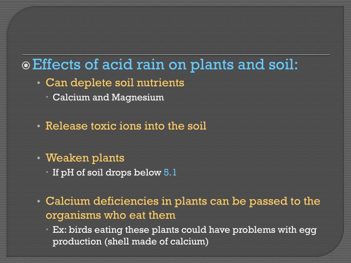 Effects of acid rain on plants and soil: