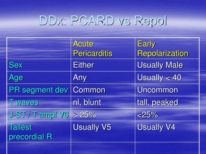 DDx: PCARD vs Repol