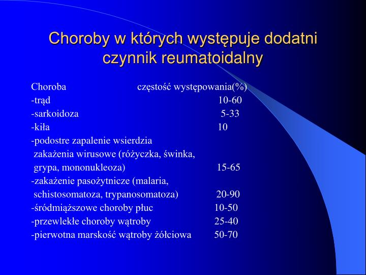 Choroby w których występuje dodatni czynnik reumatoidalny