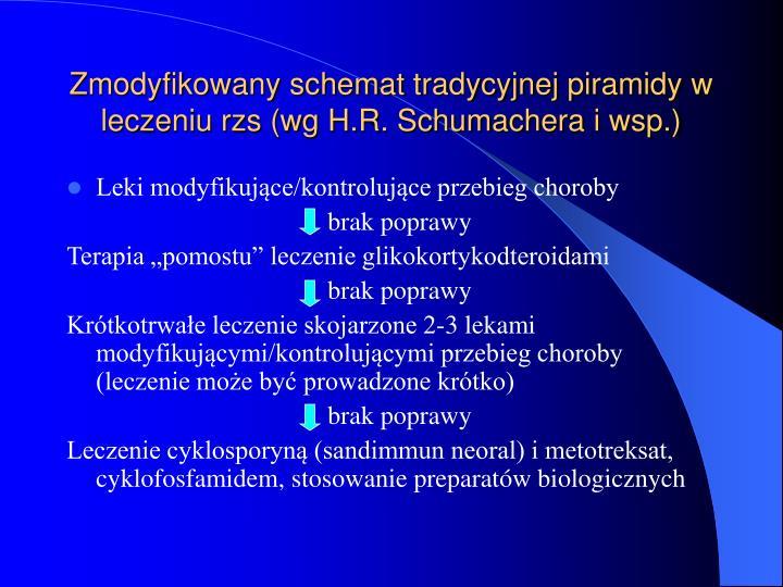 Zmodyfikowany schemat tradycyjnej piramidy w leczeniu rzs (wg H.R. Schumachera i wsp.)