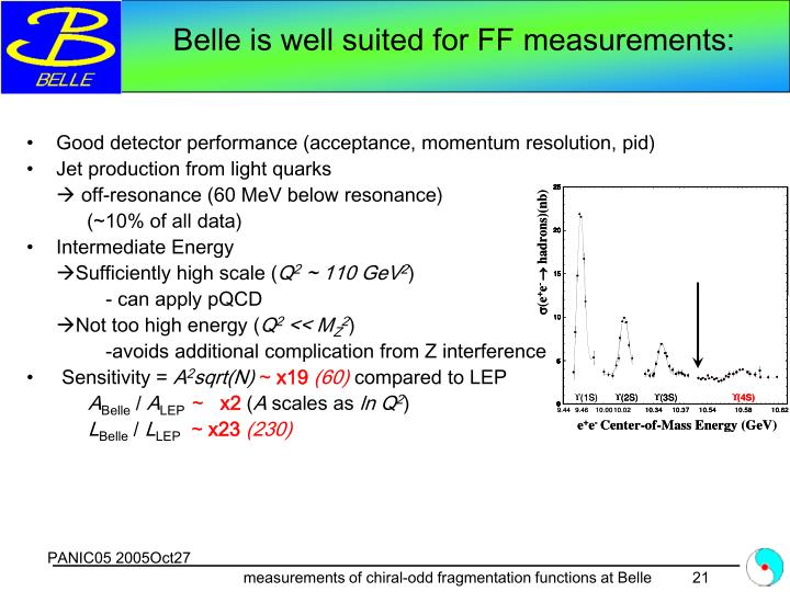 Belle is well suited for FF measurements: